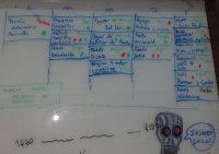 Task Board Pizarrón
